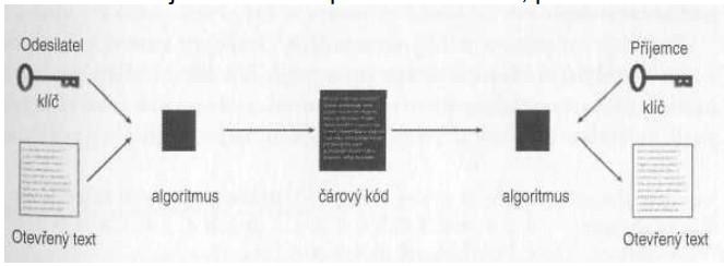 Skutečná teoretická kryptografie
